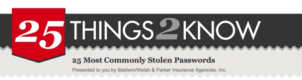 25 most commonly stolen passwords - is yours on the list?